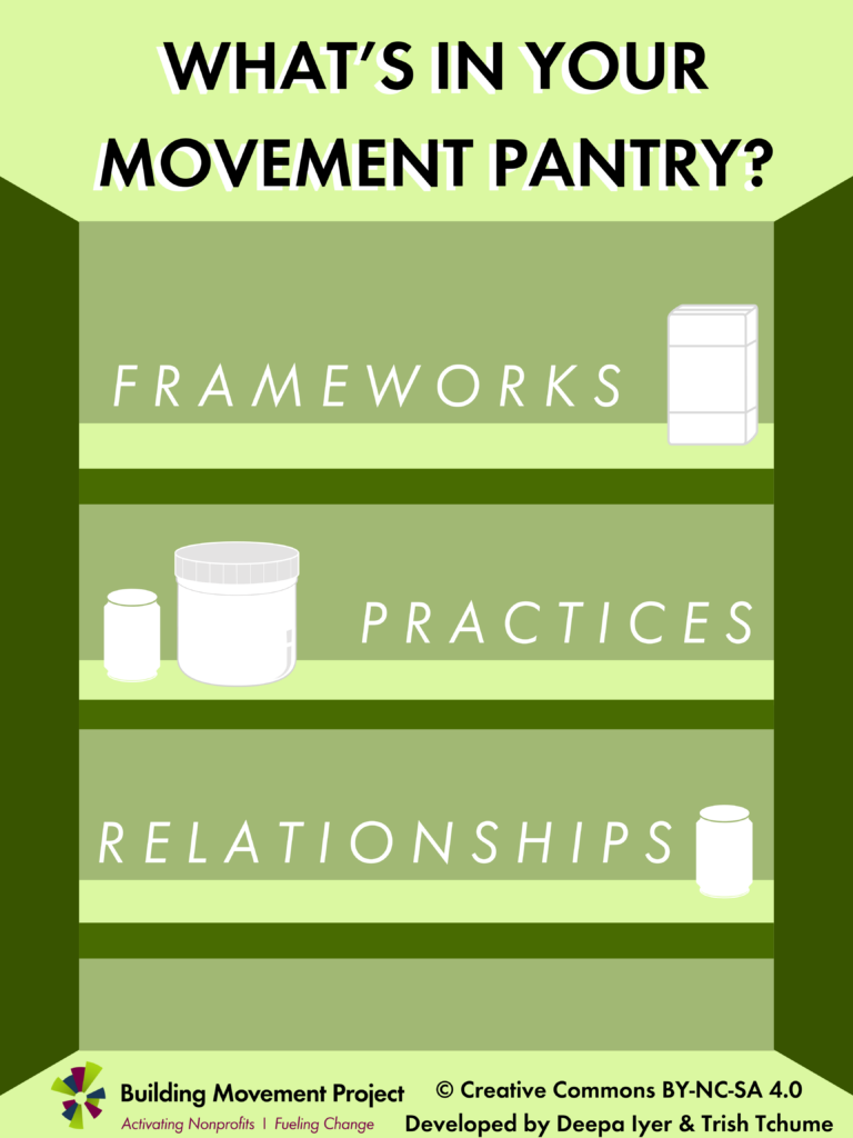 The Movement Pantry_featured cropped