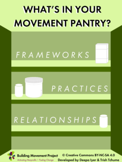 What's in Your Movement Pantry?