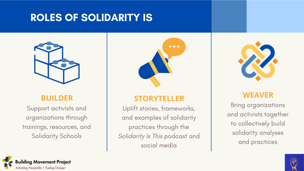 Roles of Solidarity Is_with logos